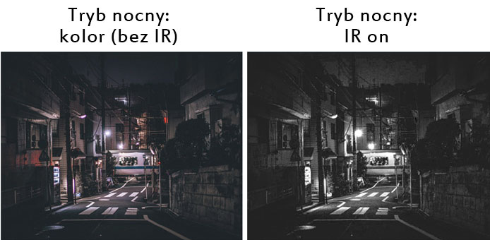 Tryb Ultra Low Light